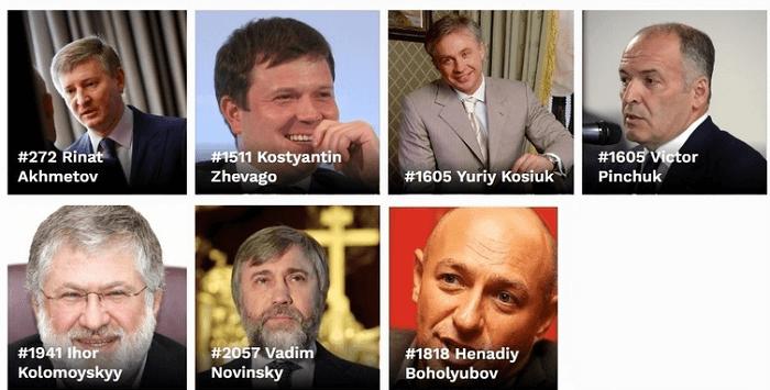 Рейтинг найбагатших українців 2019 за версією Forbes
